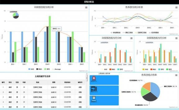 响应式数据分析图表ui模板